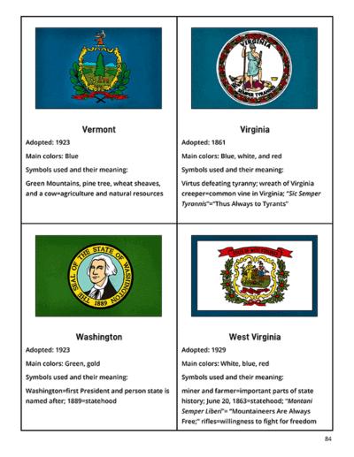 U.S State Study Resource Pack Bundle