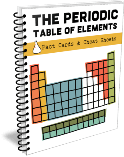 Periodic Table of Elements: Fact Cards and Cheat Sheets